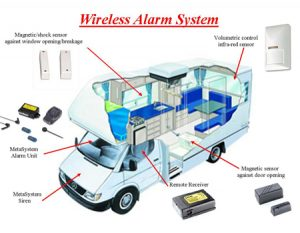 meta motor home security 300x233 clifford proximity sensor wiring diagram efcaviation com clifford g4 alarm wiring diagram at crackthecode.co